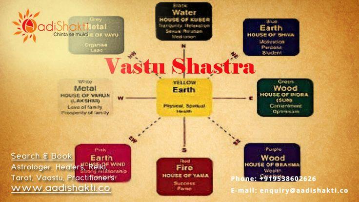 Vastu opens up doors for success and prosperity. https://www.aadishakti.co/vastu