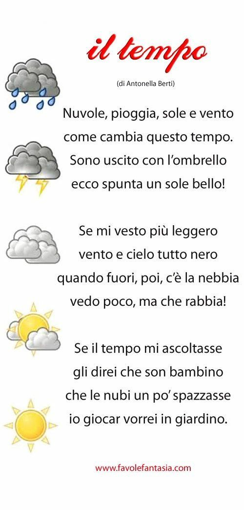 Learning Italian Language ~ il tempo