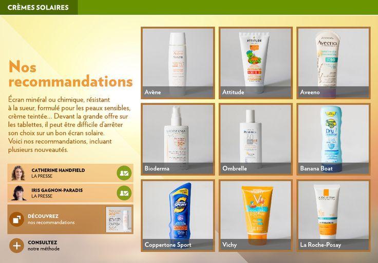 Écran minéral ou chimique, résistant à la sueur, formulé pour les peaux sensibles, crème teintée… Devant la grande offre sur les tablettes, il peut être difficile d'arrêter son choix sur un bon écran solaire. Voici