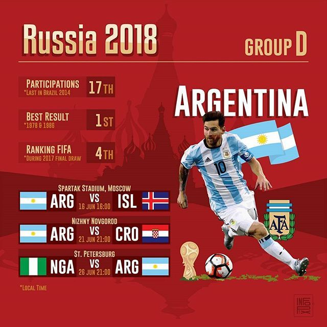 Argentina in the World Cup  Group D .  #GroupD #WorldCup #Russia2018 #Argentina #ARG #Croatia #CRO #Iceland #ICE #ISL #Nigeria #NGA #Spartak #Moscow #Kaliningrad #Volgograd #StPetersburg #Rostov .  Source #FIFA and Wiki .  #countries #maps #map #flags #flag #infographic #football #soccer #travels #forpix #inforpx .  @afaseleccion @fcbarcelona @visitargentina .  Design @mmcasimiro  Follow @inforpx @forpixdesign