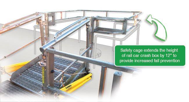 rail-cage