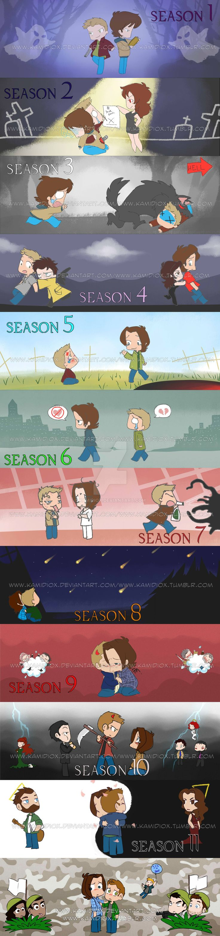 Yup, finally the Season 12th! the war between BMOL and Hunters, Lucifer and his baby and in the middle of everything, our beloved brothers.-- from the wonderful KamiDiox ♥