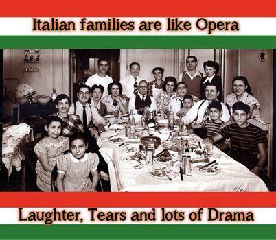 how to say family in italian