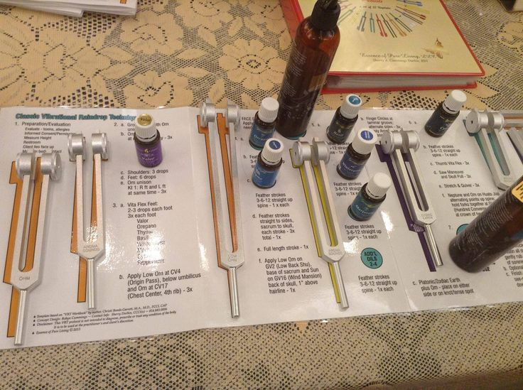 Young Living Essential Oils: Classic Vibrational Raindrop Technique Chart by Sherry Cummings