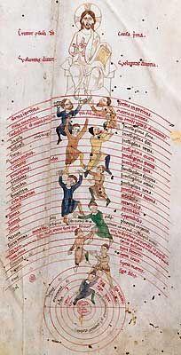"""Les Baladins de la Tradition - Dix mots grecs pour dire """"Aimer"""""""