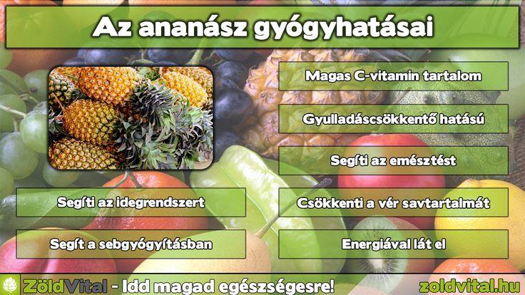 Az ananász gyógyhatásai