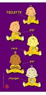 langage des signes bébé - Recherche Google