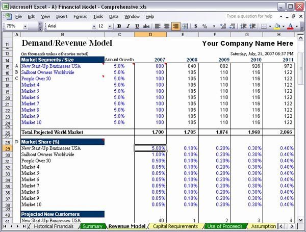 Financial documents in business plan education and reference homework help