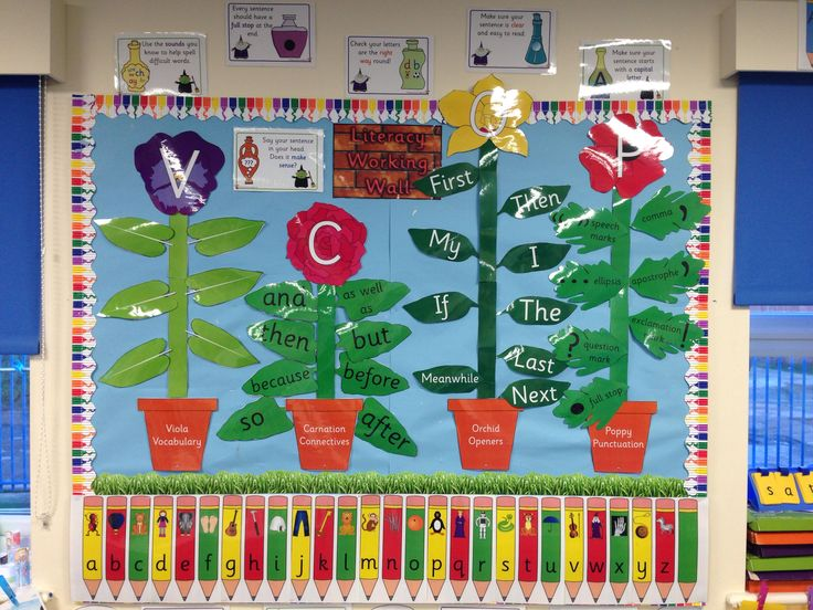Modern Classroom Display : Best images about vcop display on pinterest words