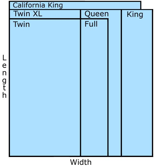 17 Best Ideas About King Size Mattress Dimensions On