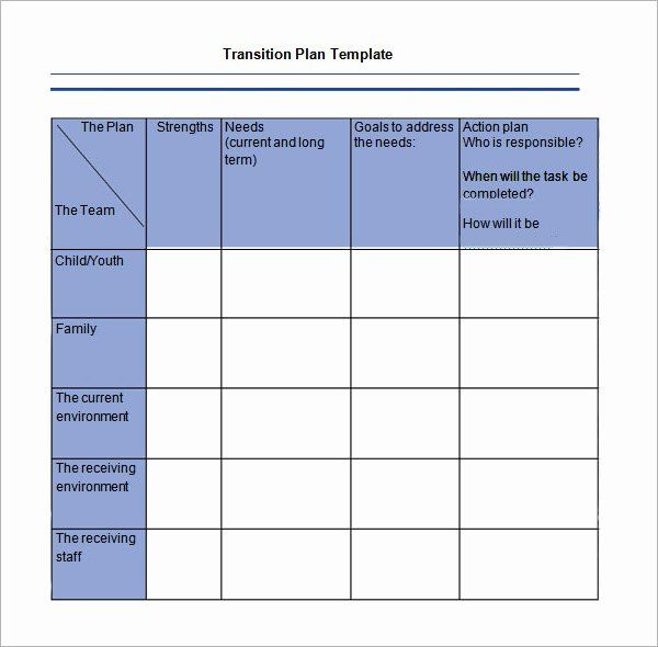 Job Transition Plan Template In 2020 How To Plan Templates