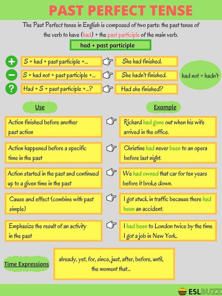 English grammar test 1: Misused forms – Using a Wrong ...