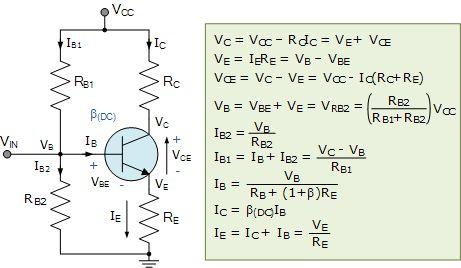 Voltage Divider Transistor Biasing