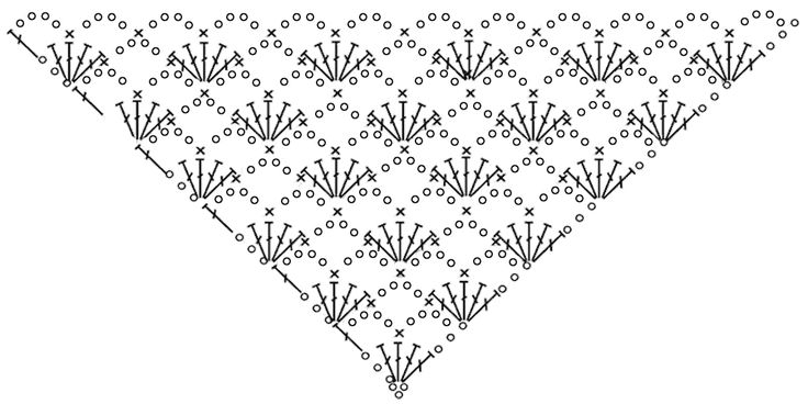 I found this Italian blog Spaziolilla which has a bunch of great triangular crochet chart patterns for shawls. They also have pics of completed stitches, although the pics aren't the best quality....