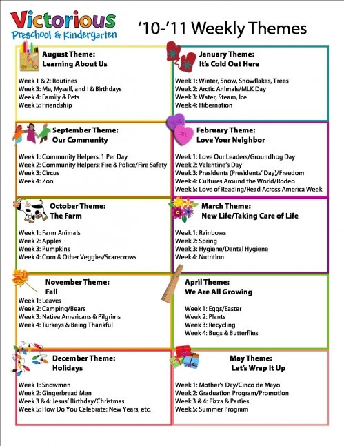 preschool weekly themes- every school/teacher should have this done and planned before the year beginning so that teachers don't have last minute surprises.