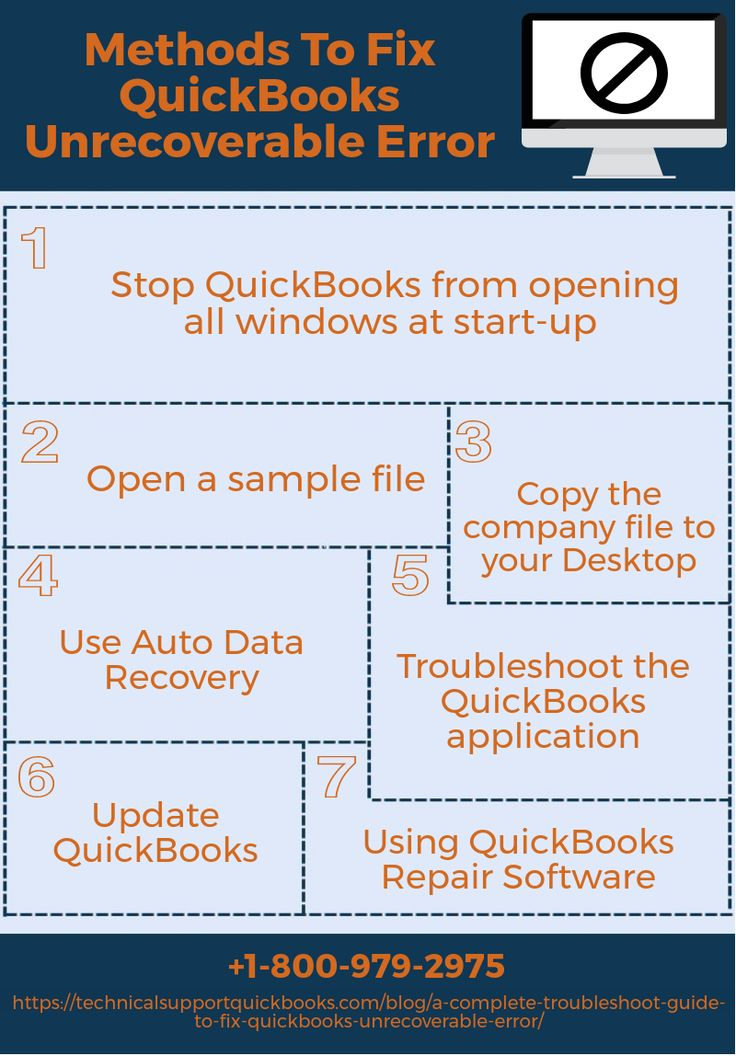 37 best Technical Information on QuickBooks images on Pinterest - Quickbooks Unrecoverable Error