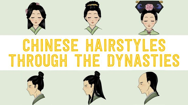 how to remember chinese dynasties