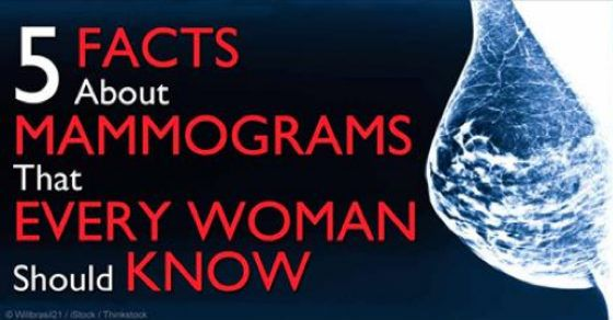 Earlier this year, one of the largest and longest studies of mammography to date -- involving 90,000 women followed for 25 years -- found that mammograms have no impact on breast...