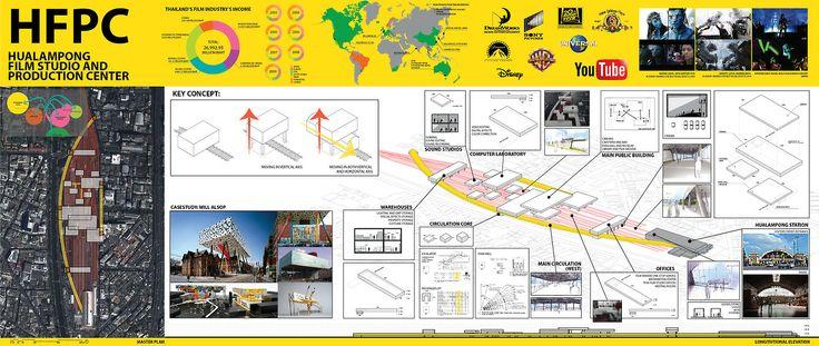 Prechaya 'Kanoon' Punyakham 5434774525    Phase3: Design Proporsal [1] The presentation plate