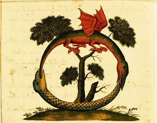 Ouroborus illustration from the Clavis Artis attributed to Zoroaster ca. 17th-18th Century