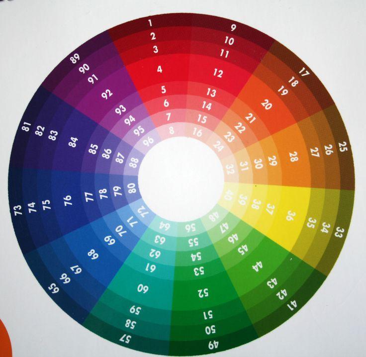 такими свойствами тональность цветов в фотографии занимались жители