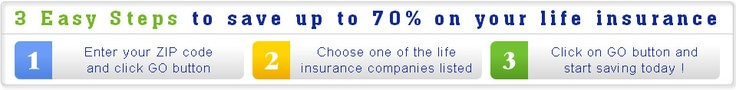 Pros and Cons of Obtaining Life Insurance Without A Medical Exam