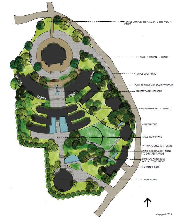Site Plan, Norbulingka Institute