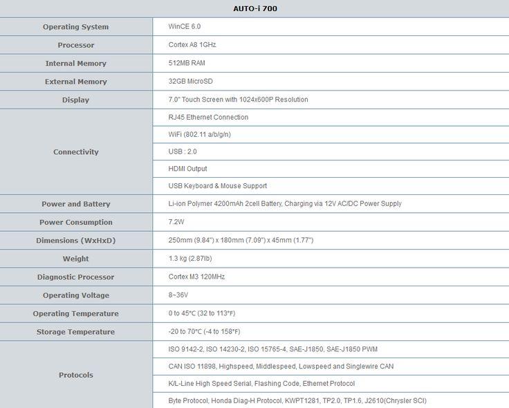 Specification of #Auto #I700 from Carman International
