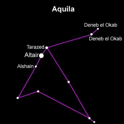 Aquila Constellation |