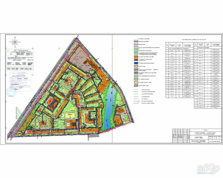 Проект планировки территории и межевания: ландшафтный дизайн, современный стиль, территория жилой группы, 3 га и более #landscapedesign #modernstyle #theareaofresidential #3hectaresormore