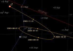 What is retrograde motion? For the planets | Space | EarthSky