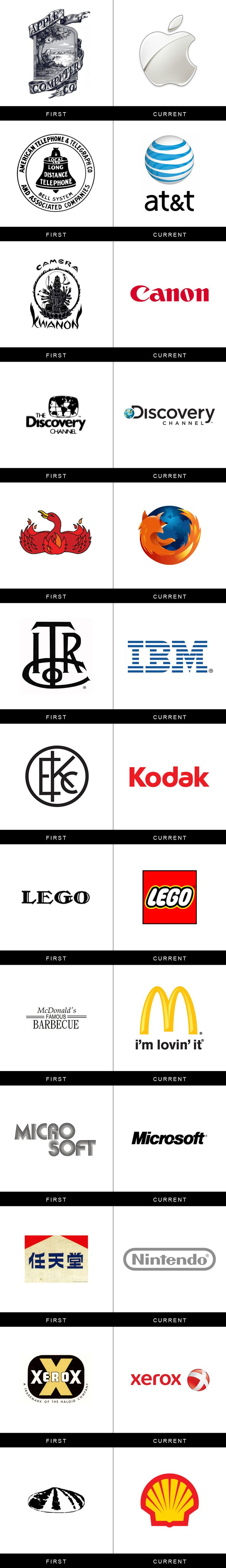 The evolution of company logos; then and now