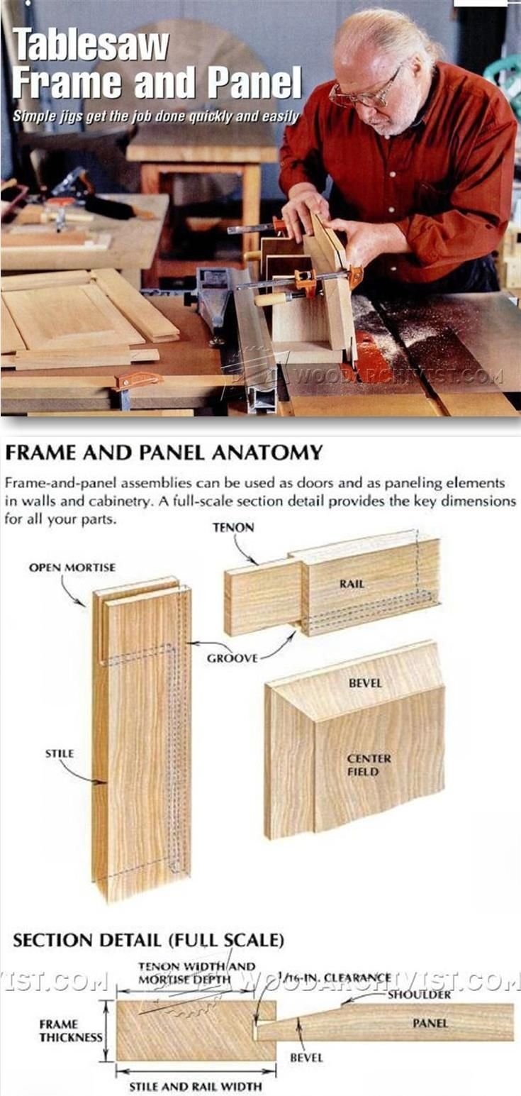 Frame and Panel on Table Saw - Cabinet Door Construction Techniques | WoodArchivist.com