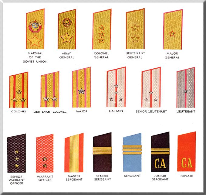 Image result for soviet army military insignia