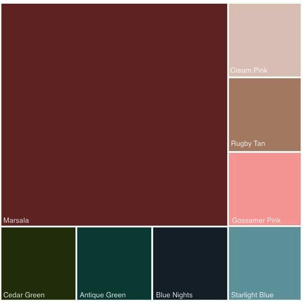 14 best paint colors images on Pinterest Colors Home and Wall