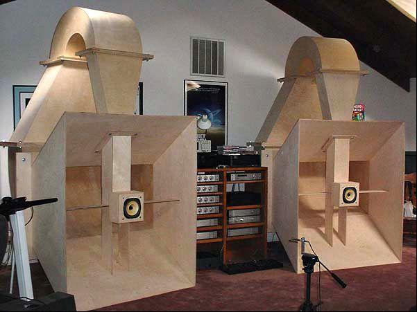 Back Loaded Horn · Speaker DesignAudio ...