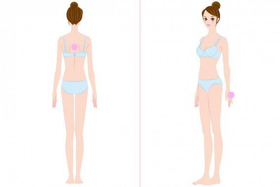 Melyik testrészt betegítik meg a különböző lelki okok? Testtérképen mutatjuk | femina.hu