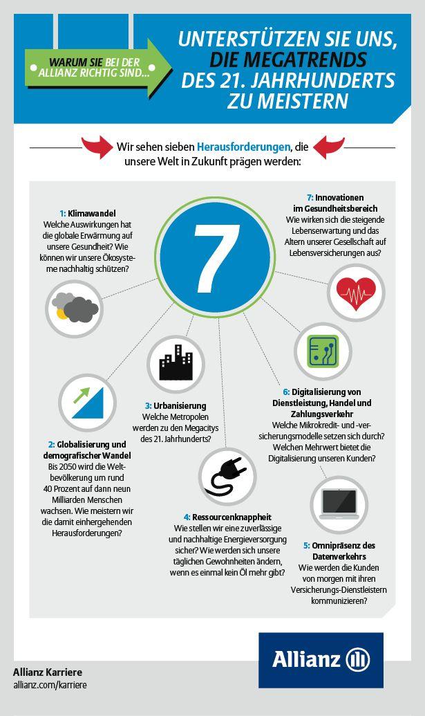 10 mejores imágenes de Why you should choose Allianz en Pinterest ...