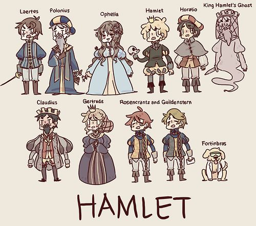 Hamlet Cartoon Cast. Laertes & Ophelia are Polonius' children. Hamlet is son to Gertude & King Hamlet (ghost). Claudius is King Hamlet's brother & Hamlet's uncle/step-father when he marries Gertude. Rosencrantz & Guildenstern are the bodyguards of the castle.