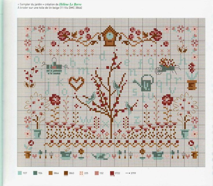 basic cross stitch pattern