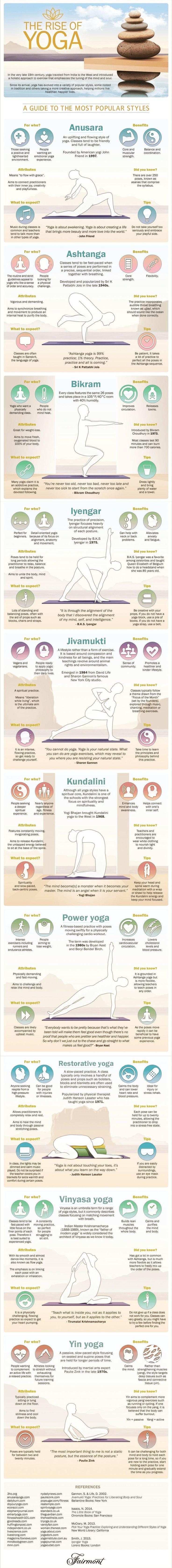 Most Popular Yoga Styles - Health Infographic. Topic: types of yoga, yogi, exercise, poses, postures, Anusara, Ashtanga, Bikram, Kripalu, Hatha, Iyengar, Kundalini, Jivamukti, Prenatal, Restorative, Sivananda, Viniyoga, Yin, Power yoga. https://www.pinter http://www.yogaweightloss.net/best-yoga-position/