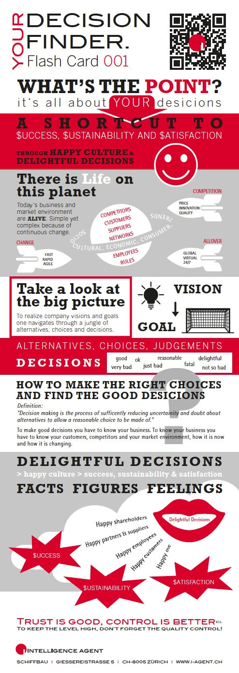 FLASH CARD 001/12 Everything you need to know about making the right decisions.