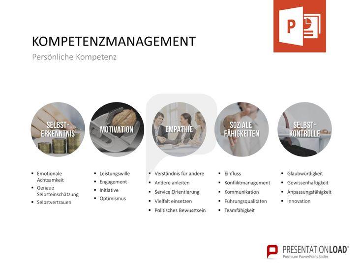 Kompetenzmanagement - Persönliche Kompetenz: Selbsterkenntnis, Motivation, Empathie, Soziale Fähigkeiten, Selbstkontrolle. // Kompetenzmanagement für PowerPoint @ http://www.presentationload.de/kompetenzmanagement-powerpoint-vorlage.html