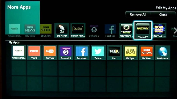 How to move add delete apps on smarthub of a samsung smart for Rearrange my living room app