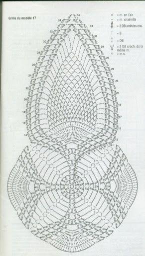 781 best images about crochet pinapple square doilies