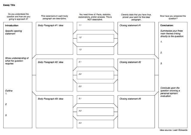 Case study presentation outline