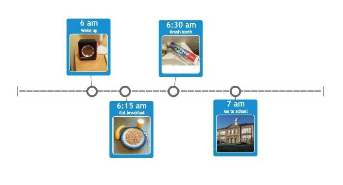 12 Interactive Timeline Makers for Education & Business Needs