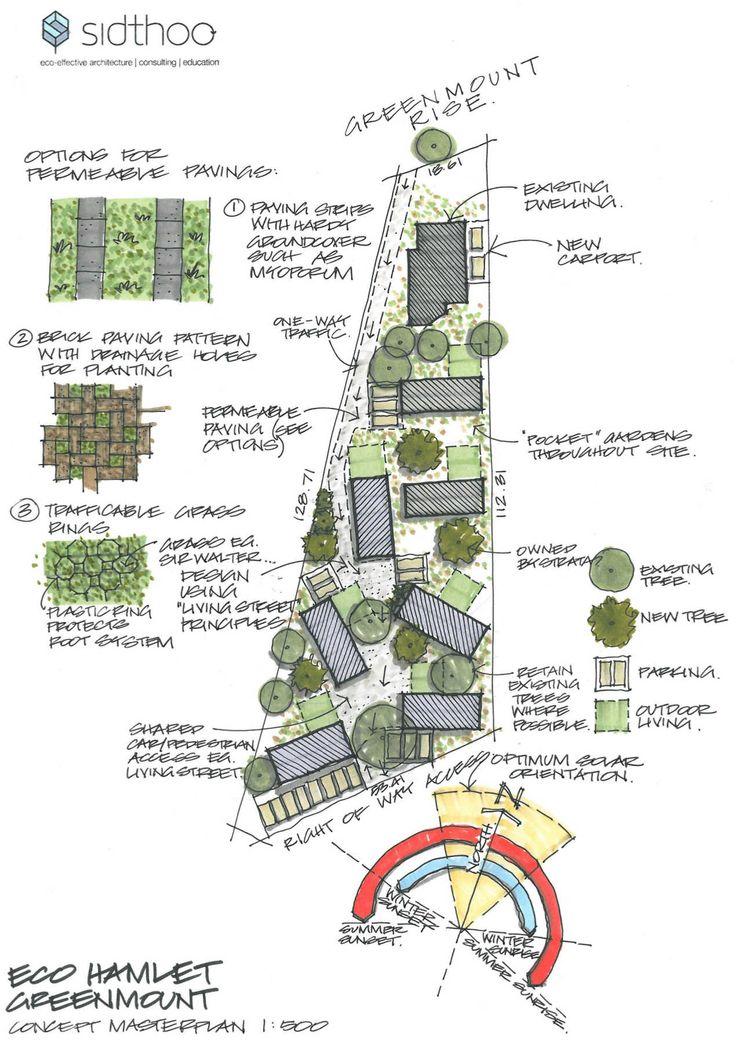 Eco Hamlet, Greenmount Concept 4