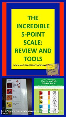 The Incredible 5-Point Scale: Review and Tools by Autism Classroom News: http://www.autismclassroomnews.com