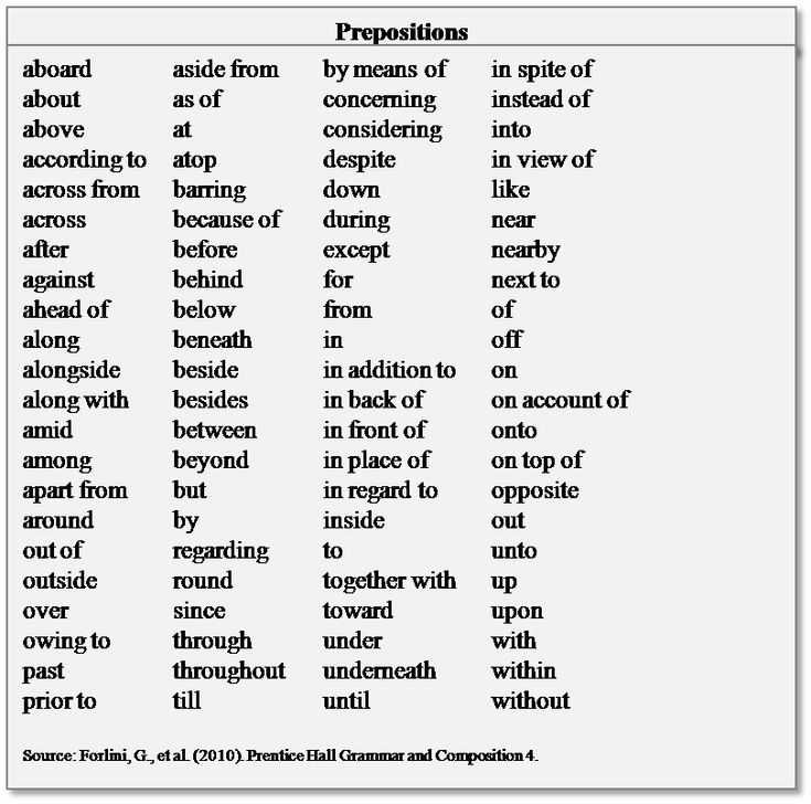 prepositions list | What is a Preposition? It is part of the prepositional phrase. If it ...
